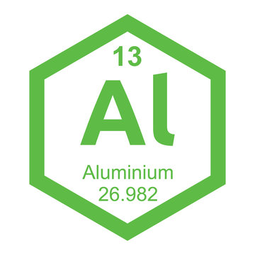 Periodic table Aluminium