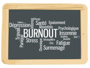 Ardoise : Nuage de mot BurnOut