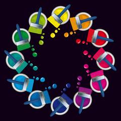 Cercle Chromatique-Pots de peinture