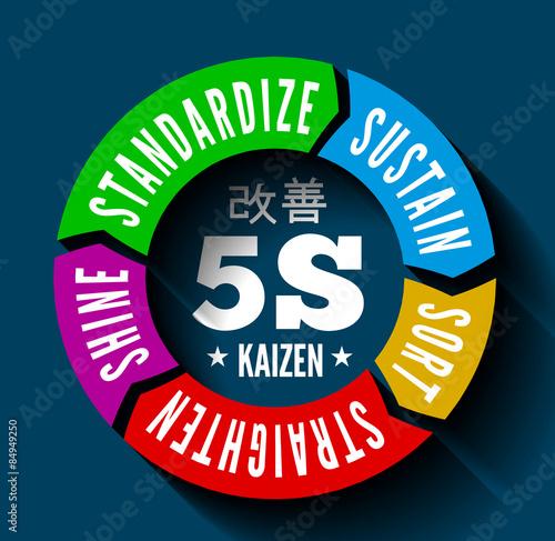 5s methodology kaizen management from japan stock image for 5s office design