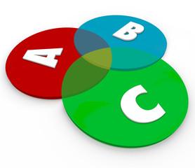 ABC Letters Venn Diagram Three Principles 3 Elements Common Grou