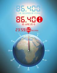 Secondo in più, orologio atomico, secondo intercalare