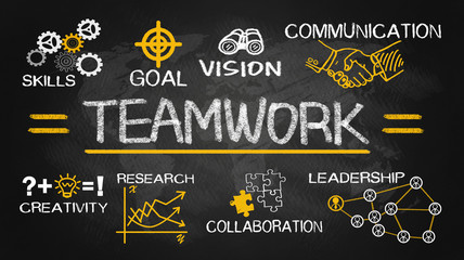 Image result for teamwork