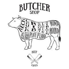 Butcher cuts scheme of beef