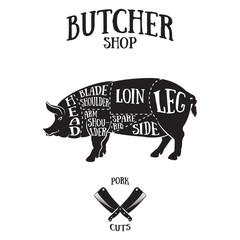 Butcher cuts scheme of pork