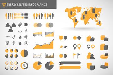 energy  related infographics kit