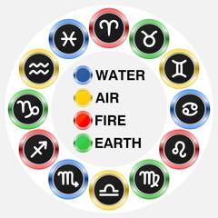 Zodiac Icon Set on Gray Background