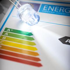LED & etichetta energetica