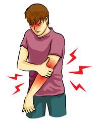 hauman was elbow pain vector