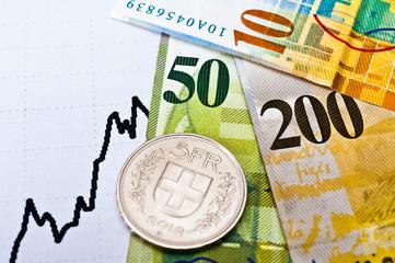 Schweizer Franken Grafik