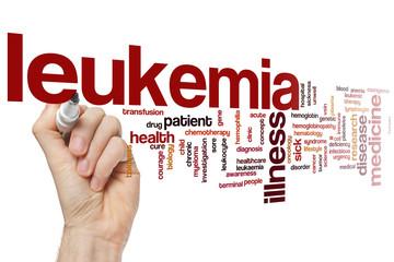 Leukemia word cloud