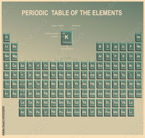 Periodic table of the elements with symbol and atomic number periodic table of the elements with symbol and atomic number urtaz Choice Image