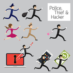 Police run to catch a Thief, Hacker