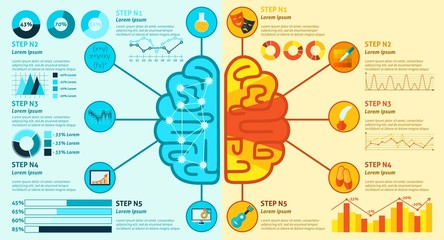 Left And Right Brain Infographics