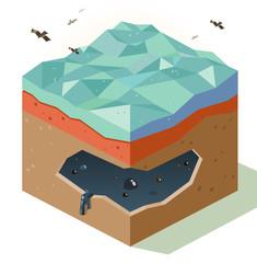 oil reserve fields