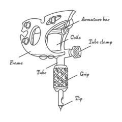 Black tattoo gun scheme