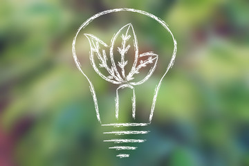leaves growing inside a lightbulb, ideas for the green economy