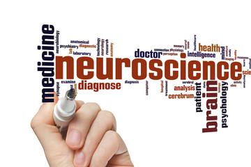 Neuroscience word cloud