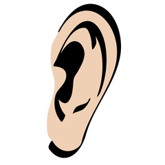 Ear Vector Cartoon
