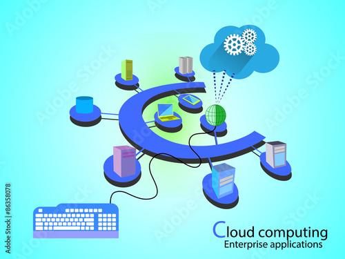 Wofost software as a service
