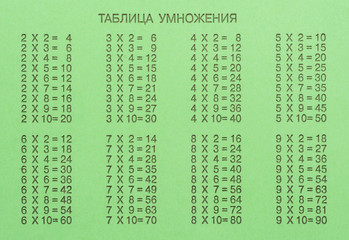 Green school notebook with the multiplication table