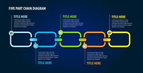 Five Part Chain Diagram