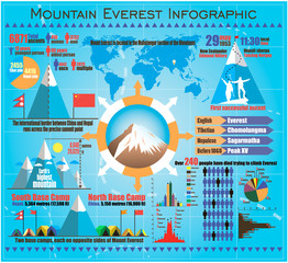 Mountain Everest Travel outdoor infographic with icons and elements. Vector illustration in flat style design.