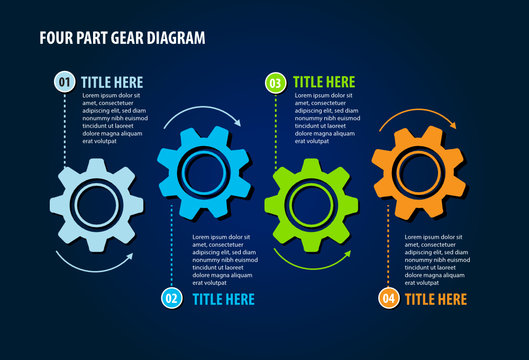 Four Part Gear Diagram