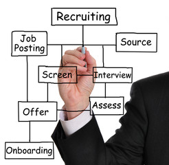 Businessman drawing a recruitment process diagram