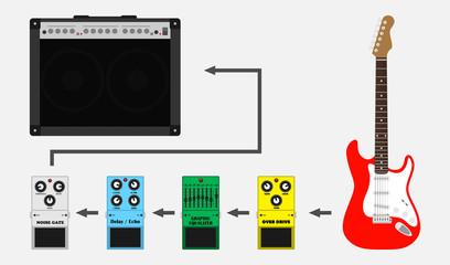 guitar pedals chain