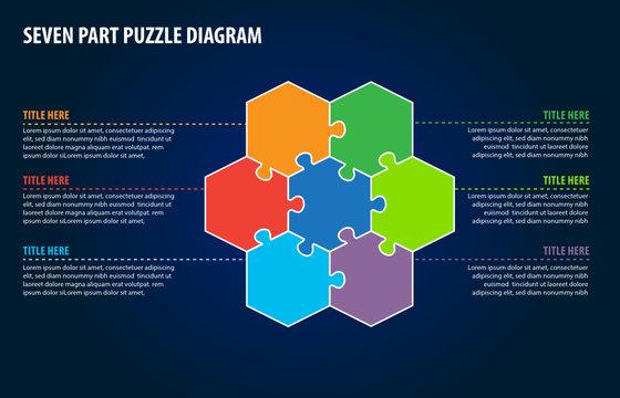 Seven Part Puzzle Diagram