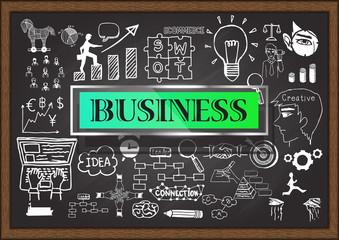 Hand drawn BUSINESS on chalkboard. Business plan.