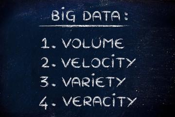 big data: volume, velocity, variety, veracity