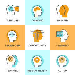 Human mental process line icons set