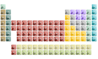 Colorful periodic table of all elements with details and shadows