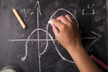 Math calculations