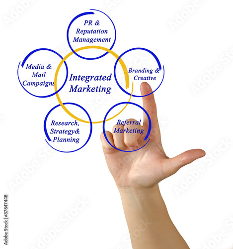 is marketing management an artistic exercise People who searched for sport and fitness management found the following resources  exercise and anatomy, along with business-related courses like marketing.