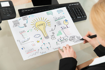 Businesswoman Drawing Diagram For Start-up Plan
