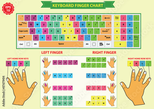 Learn How to Type Faster. 20 Touch Typing Tips and ...