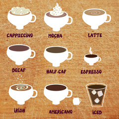 Types of coffee - funny menu illustration