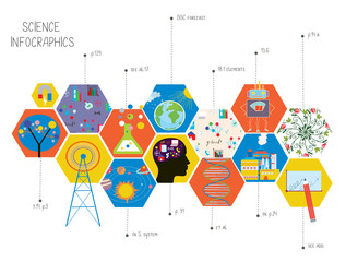 Science infographics of different areas - presentation or cover illustration