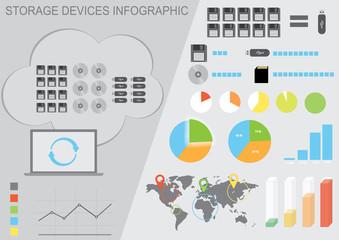 Storage device infographic