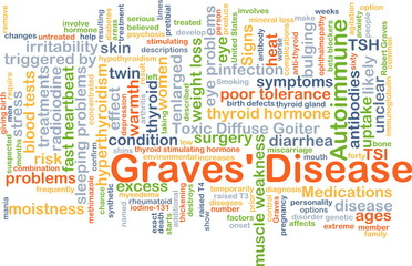 Graves' disease background concept