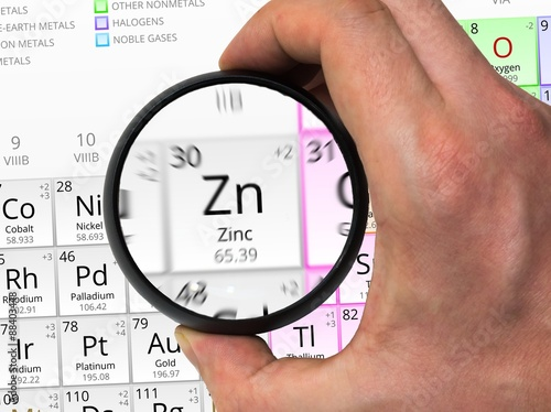 Zinc Symbol Zn Element Of The Periodic Table Zoomed With Magn