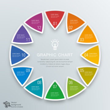 Graphic Chart #Annual Plan, 12-Step Process