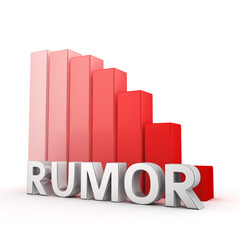 Reduction of Rumor