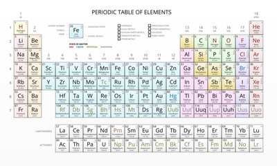 Mendeleev's Periodic Table of Chemical Elements, Light, Vector.