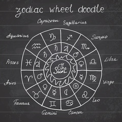 Collection of doodle zodiac signs. Hand drawn sketch Zodiac wheel vector illustration, Horoscopes Symbol icons graphics set