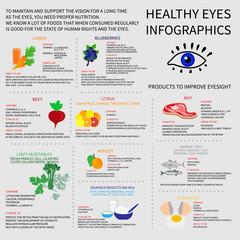 Healthy eyes. Infografics
