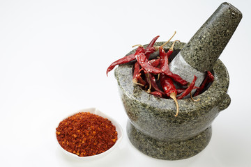 Chilli with mortar